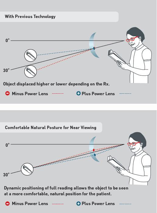 Natural-Posture